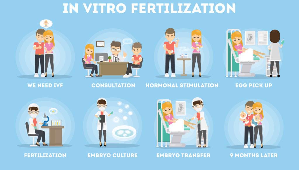 Diferencia entre esterilidad e infertilidad